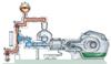 GEHO® ZPM Pumps - Image
