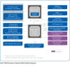 Mobile Intel® HM76 Express Chipset