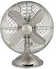 Retro Fan -- 90400