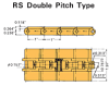 RS Plastic Double Pitch Chains