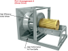 Centrifugal Plenum Fans -- PLC