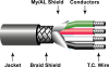 Multi Conductor Braid Shielded Cable -- 1722-CL - Image