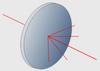 Standard Plate Beamsplitter- Visible 50/50 -- BAE4022