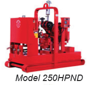 Hydraulic Power Units Selection Guide | Engineering360
