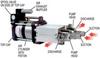 Chemical DC Series Pump -- DCDP40PU - Image
