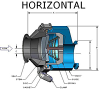 DFT® DSV® Horizontal Sanitary Check Valves