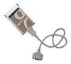 SocketSerial Serial I/O PC Cards -- Serial I/O CF Card