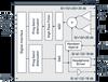 Voice Codec -- Si3000 - Image