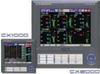 Daqstation -- CX1000/CX2000 - Image