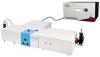 Fully Integrated Supercontinuum White Light Laser-powered Lifetime Steady-state Fluorometers -- Fluorolog Extreme