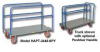 ADJUSTABLE SHEET & PANEL TRUCK -- HAPT-2436-6MR