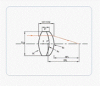 Cylinder Positive Achromatic Lenses - Image