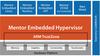 Mentor Embedded™ Hypervisor
