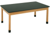 Student Tables -- P7602K30N