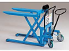 BISHAMON SkidLift Powered Pallet Positioners -- 7146900