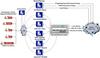 MAPS™ Remote Controller -- PKS111 -Image