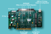 Evaluation Board for 89HP0508P Repeater, 16-lane, 5Gbps, PCIe2 -- 89KTP0508P