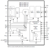 8-/4-/2-Channel, 14-Bit, Simultaneous-Sampling ADCs with ±10V, ±5V, and 0 to +5V Analog Input Ranges -- MAX1320