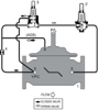 Stainless Steel Pressure Reducing and Sustaining Control Valve -- 912GS -Image