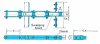 RF Conveyor Chains for FK Type Flow Conveyor for Grain