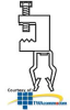 Erico Beam clamp with conduit support (Pkg. of 100) -- BCXXP -- View Larger Image
