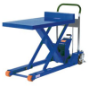 Flat Top Manual Mobile Lift Tables