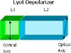 Lyot Depolarizer - Image