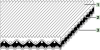 Food Conveyor Belt -- FAS-8E -Image