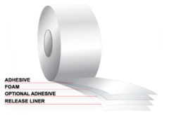Medical Foam Tape -- CCT - Coating and Converting