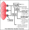FS System 7 Fire Detection System -- 670x-2