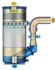 Alfa Laval Smit Gas FIN product is a saturated inert gas system with a low pressure and flue gas type.