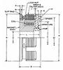 RFDC 580