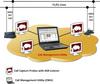 Voice Call Management Utility (CMU) -- CMU031