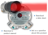 Hydrocarbon Open Path Detector -- IR5500