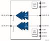 Power Amplifier Module for Quad-Band GSM / GPRS / EDGE / TD-SCDMA / TDD LTE / HD-FDD LTE -- SKY77368-11 -Image