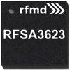 5MHz to 6000MHz, Digital Step Attenuator -- RFSA3623