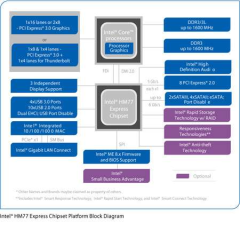 INTEL HM77 EXPRESS CHIPSET DOWNLOAD DRIVERS