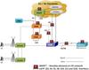 MAPS™ LTE eGTP Interface Emulator -- PKS142 -Image