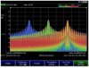Real-time Spectrum Analyzer -- N9914A-350