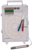 Circular Temperature/Humidity Recorder -- GO-80055-47