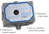 Multi-Channel Monitor -- IR4000M