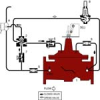 Ductile Iron Single Chamber Pump Control Valve with Pressure Reducing Feature -- 981GD -Image