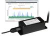 2.4 GHz Site Survey Spectrum Analyzer -- AW2400-SPEC - Image