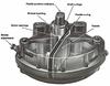 MATRYX Vane Actuators -- MX750 -- View Larger Image