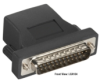 Secure Device Server Serial Adapters -- LCA104