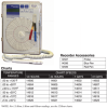Chart Recorder With Temperature/Humidity/Dew Point Sensor