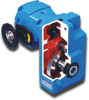 Offset/Helical MGS Mechanical Variable Speed Drives --