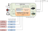 Real-Time Multi-Channel Audio Bridge -- XX017 -- View Larger Image