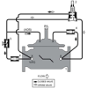 Stainless Steel Pressure Sustaining or Backpressure Control Valve with Hydraulic Check Feature -- 920GS-01 -Image