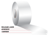 Medical Single Coated Tape -- MDSC112TT